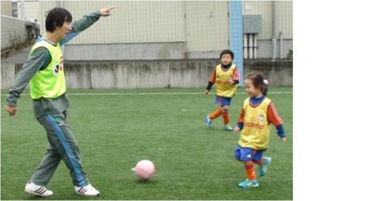 親子サッカー教室③